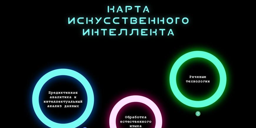 Rusbase представила обновленную карту искусственного интеллекта