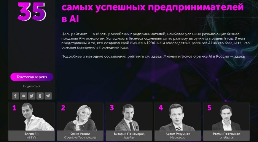 AI. Рейтинг Rusbase