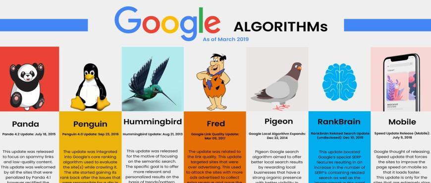 От Google могут потребовать раскрыть алгоритмы ранжирования поисковых запросов