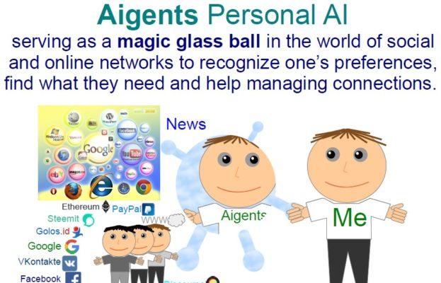 Платформа Aigents