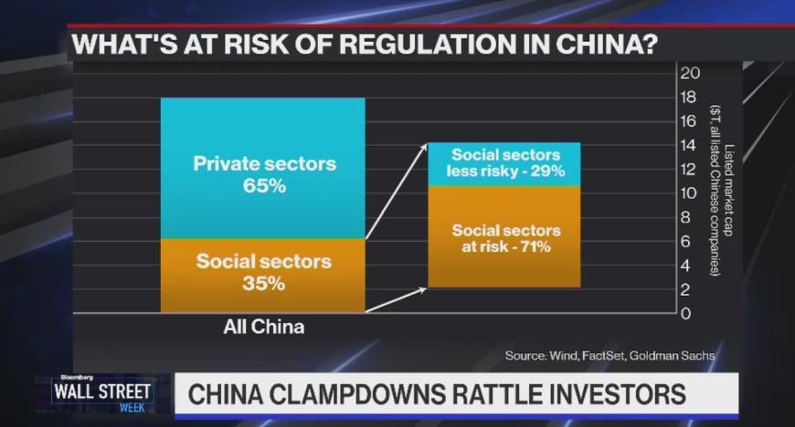 China Plans Control of Tech Algorithms