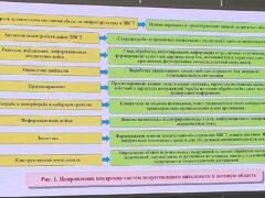 Направления внедрения ии в военном деле проф Буренок_2021-08-22